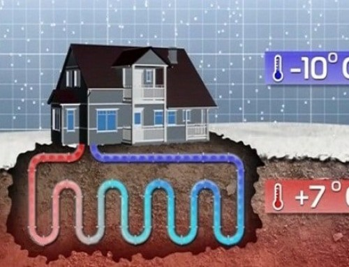Расчет бурения геотермальной скважины