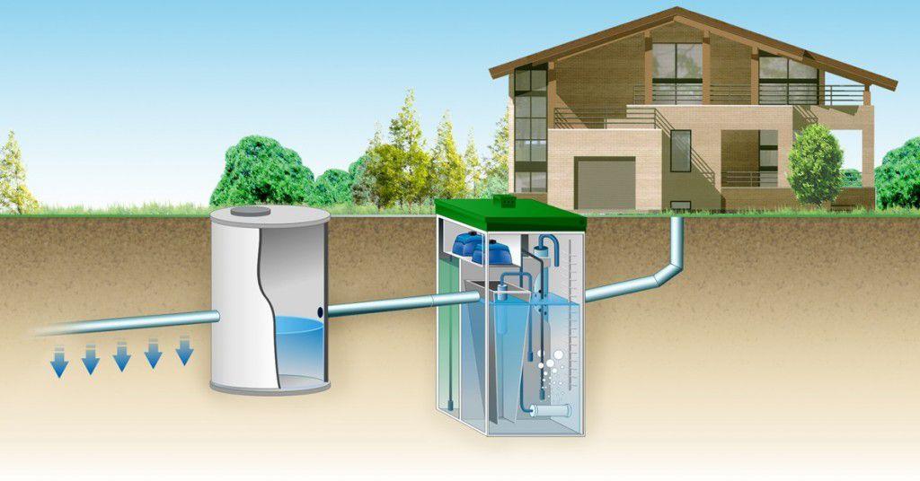 Прием сточных вод автономной канализации