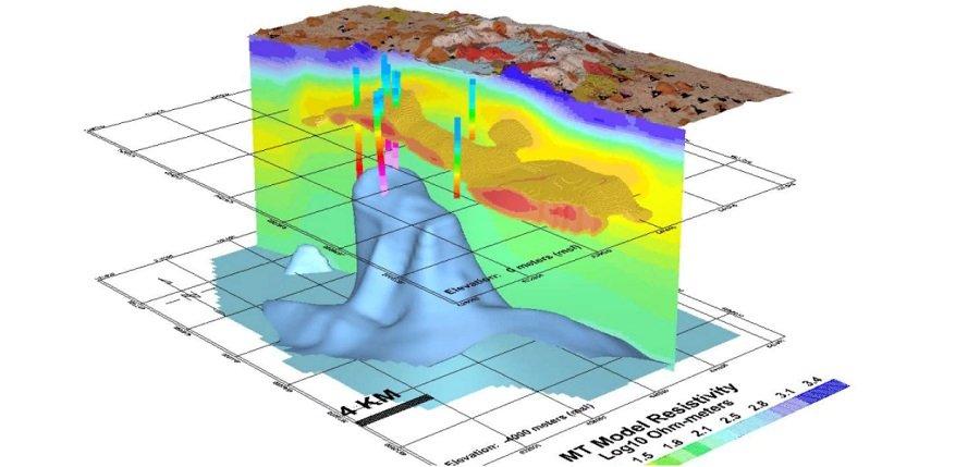геофизическое исследование скважины